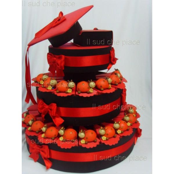 Favoloso Torta bomboniera per laurea con coccinelle + confetti e  GS47